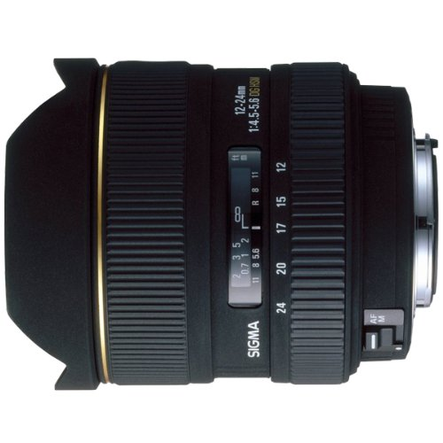 Best Nikon Wide Angle Lens for DSLR cameras